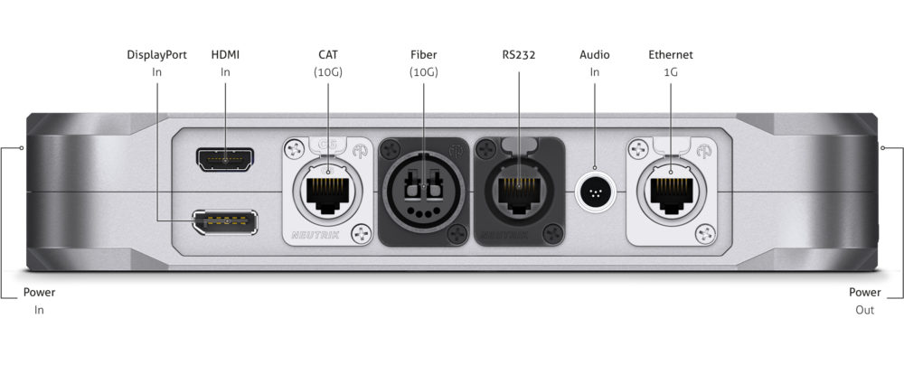 Pure Link IPAV Pro Transmitter ports